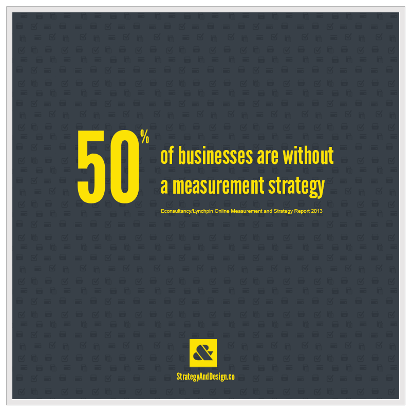 50% of businesses are without a measurement strategy