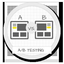eCommerce A/B Testing