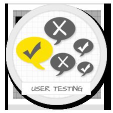 eCommerce Usability Testing